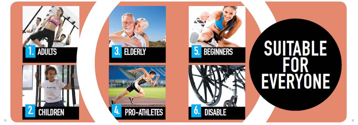 Queenax is designed to be used by adults, elderly people, beginners, children, pro athletes, and disabled people.